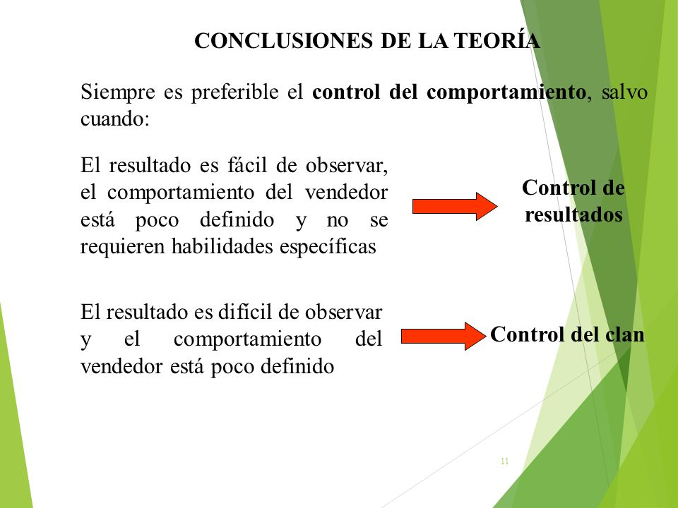 CONCLUSIONES DE LA TEORÍA