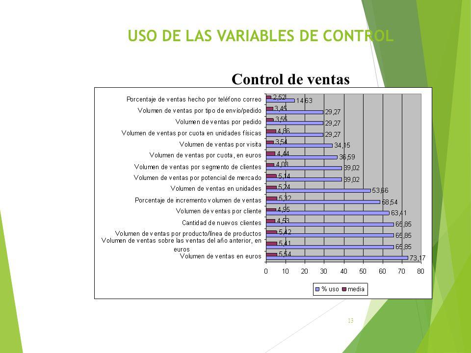USO DE LAS VARIABLES DE CONTROL