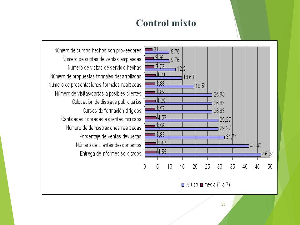 Control mixto