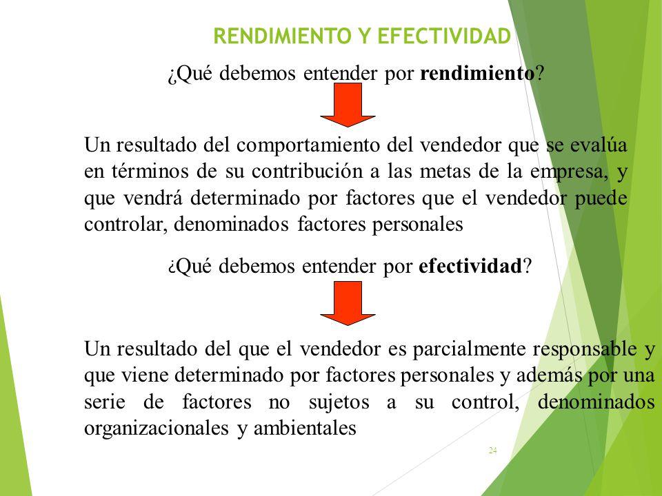 RENDIMIENTO Y EFECTIVIDAD