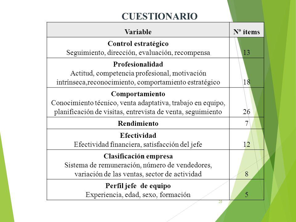 Clasificación empresa