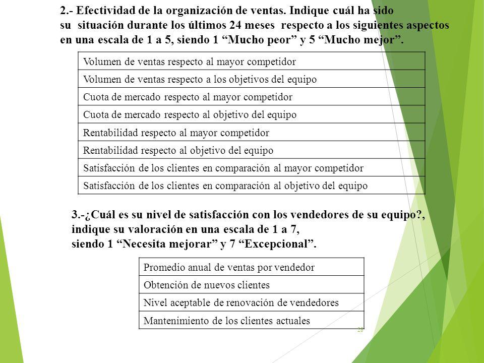 2.- Efectividad de la organización de ventas. Indique cuál ha sido