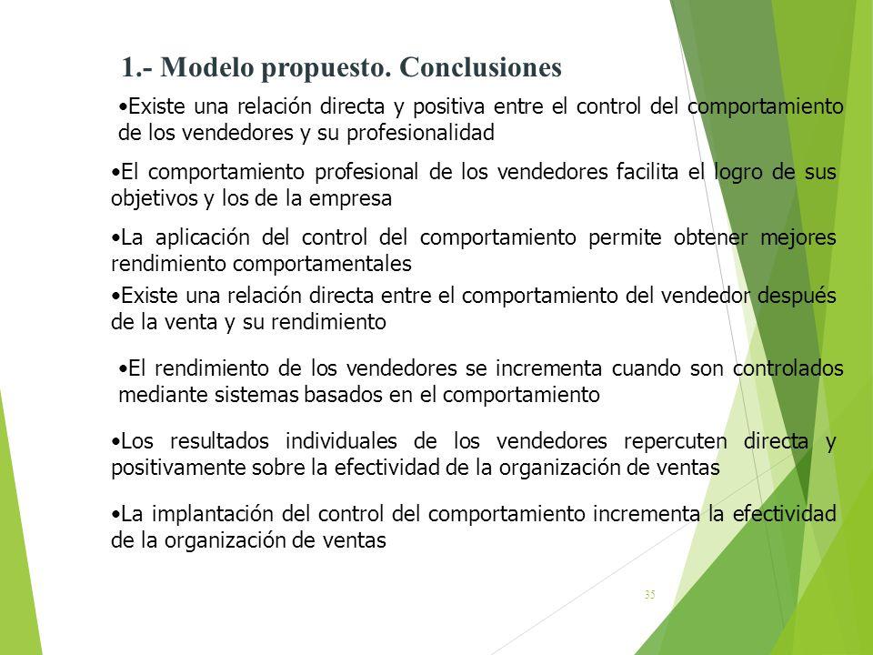 1.- Modelo propuesto. Conclusiones