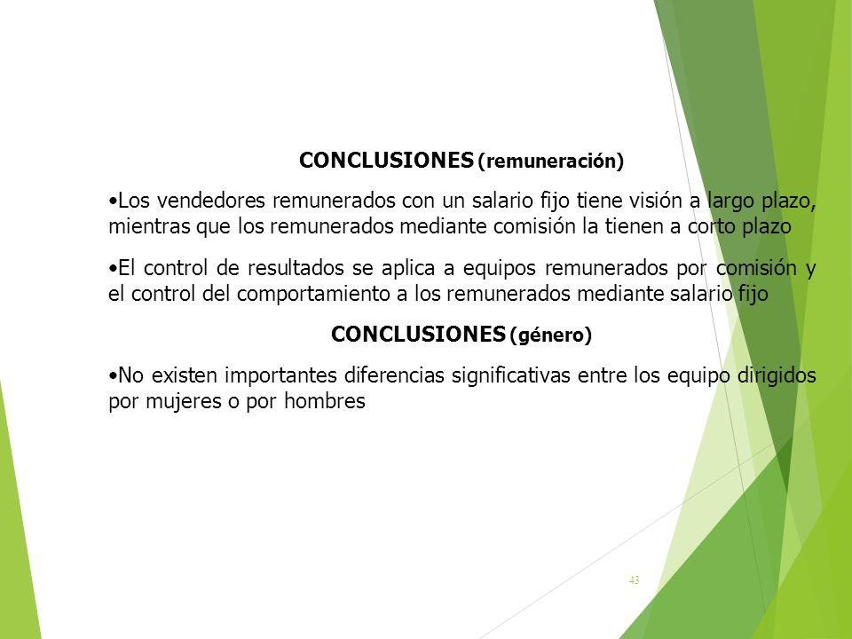 CONCLUSIONES (remuneración) CONCLUSIONES (género)