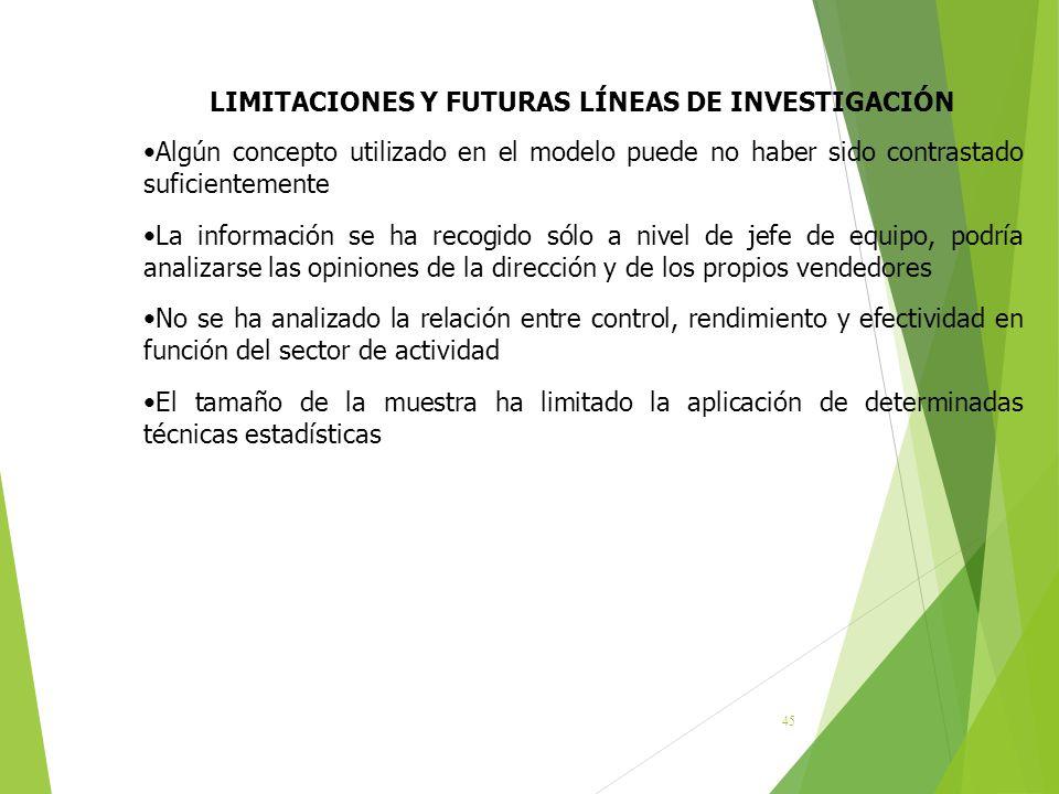 LIMITACIONES Y FUTURAS LÍNEAS DE INVESTIGACIÓN