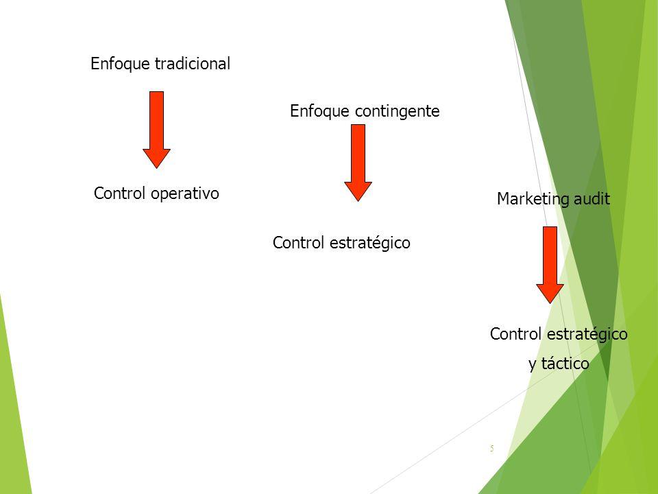 Enfoque tradicional Enfoque contingente. Control operativo. Marketing audit. Control estratégico.