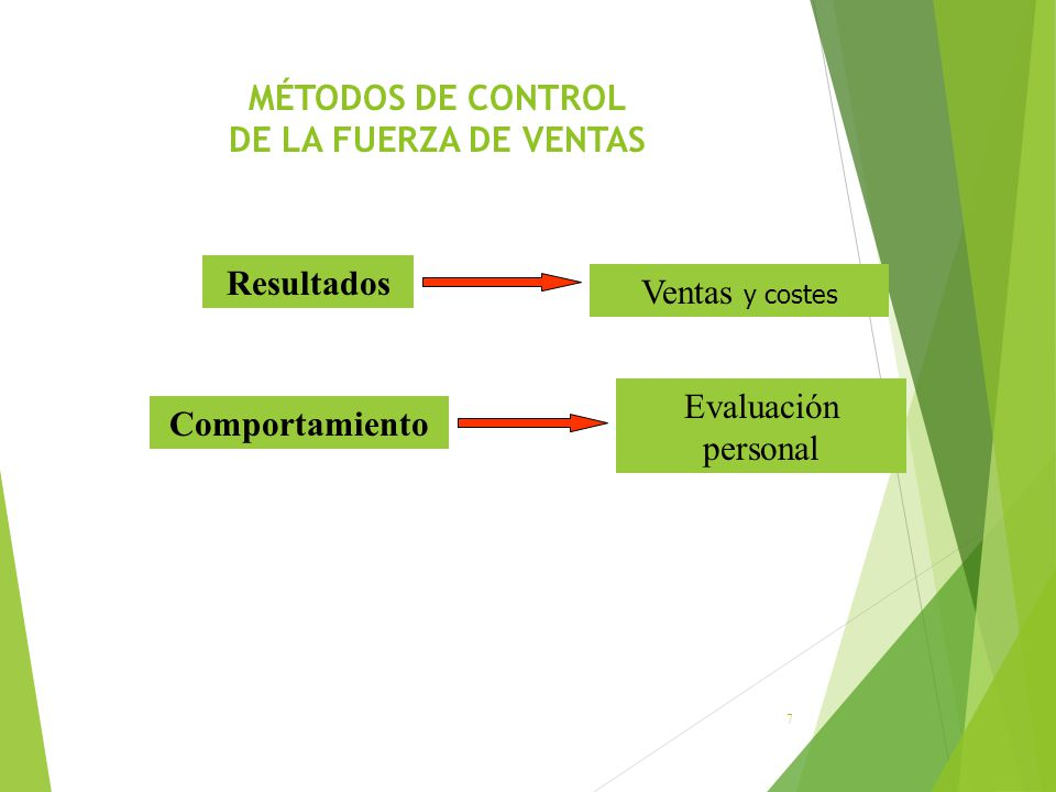 MÉTODOS DE CONTROL DE LA FUERZA DE VENTAS
