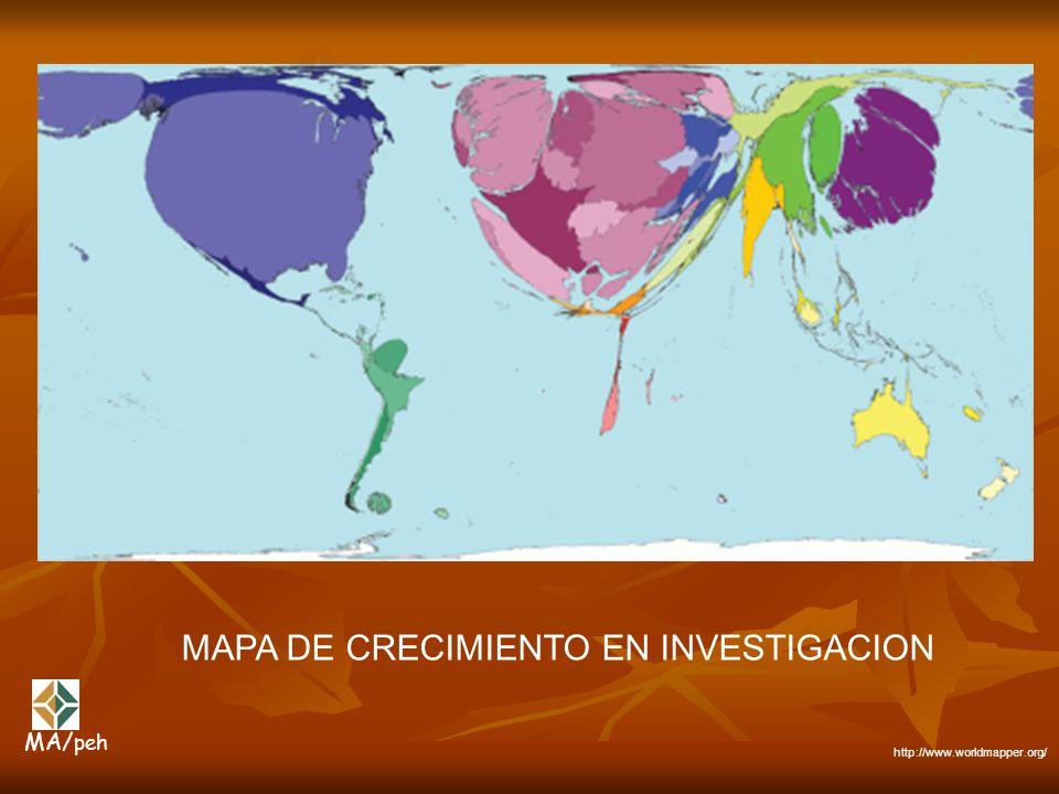 MAPA DE CRECIMIENTO EN INVESTIGACION