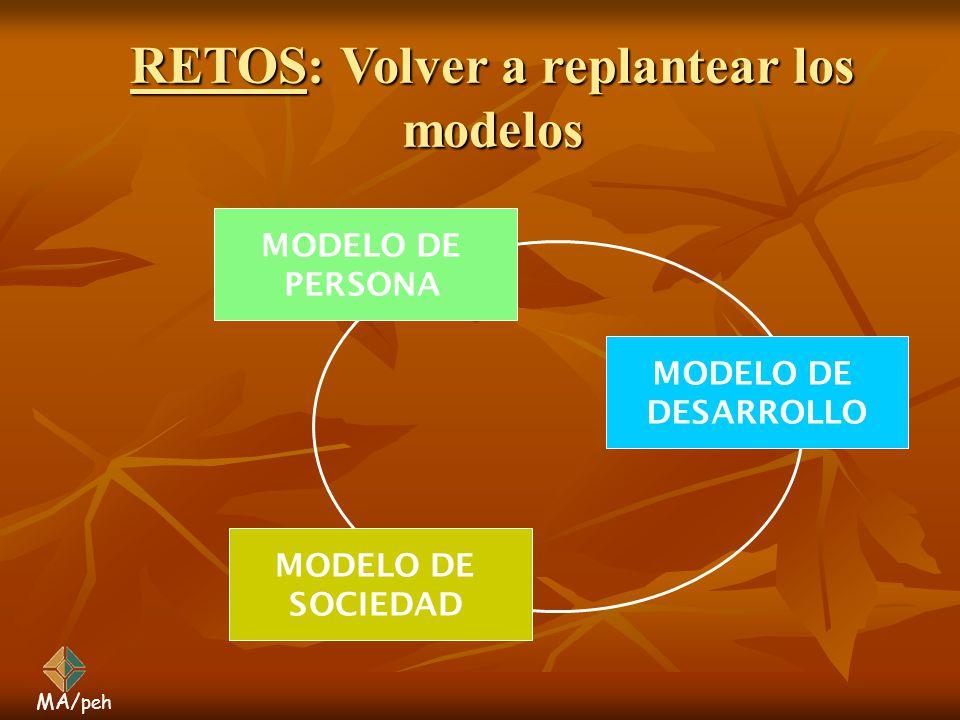 RETOS: Volver a replantear los modelos