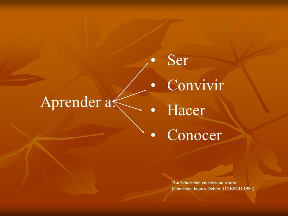 Ser Convivir Hacer Conocer Aprender a: