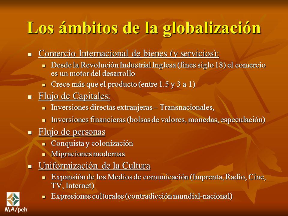 Los ámbitos de la globalización
