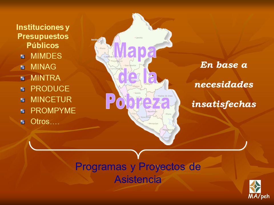 Mapa de la Pobreza Programas y Proyectos de Asistencia