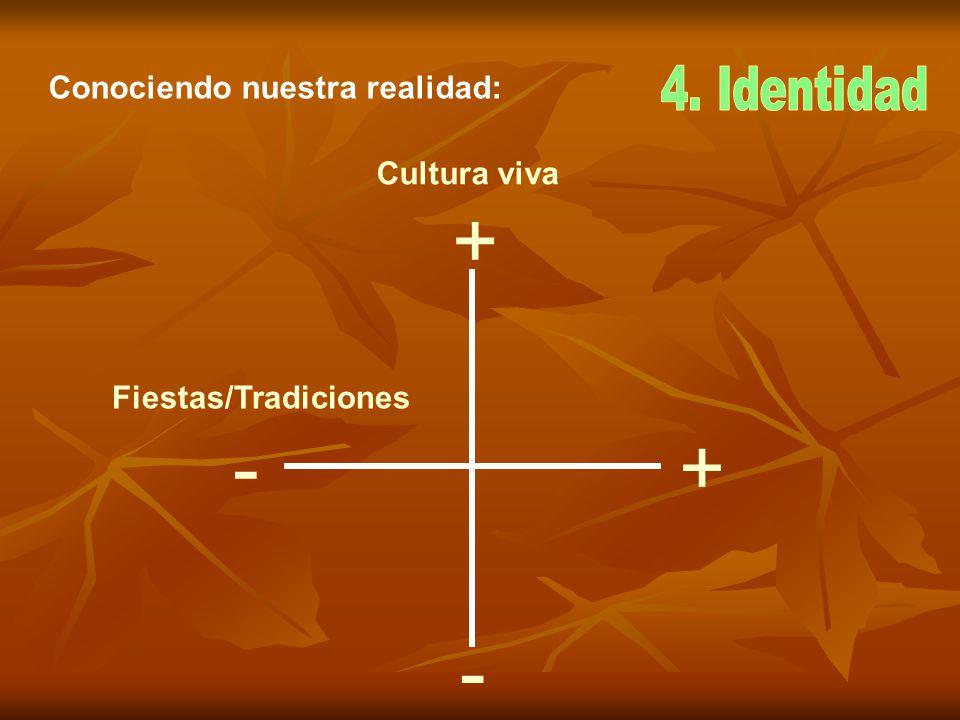 + - + - Conociendo nuestra realidad: 4. Identidad Cultura viva
