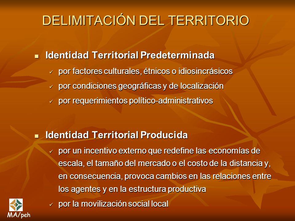 DELIMITACIÓN DEL TERRITORIO