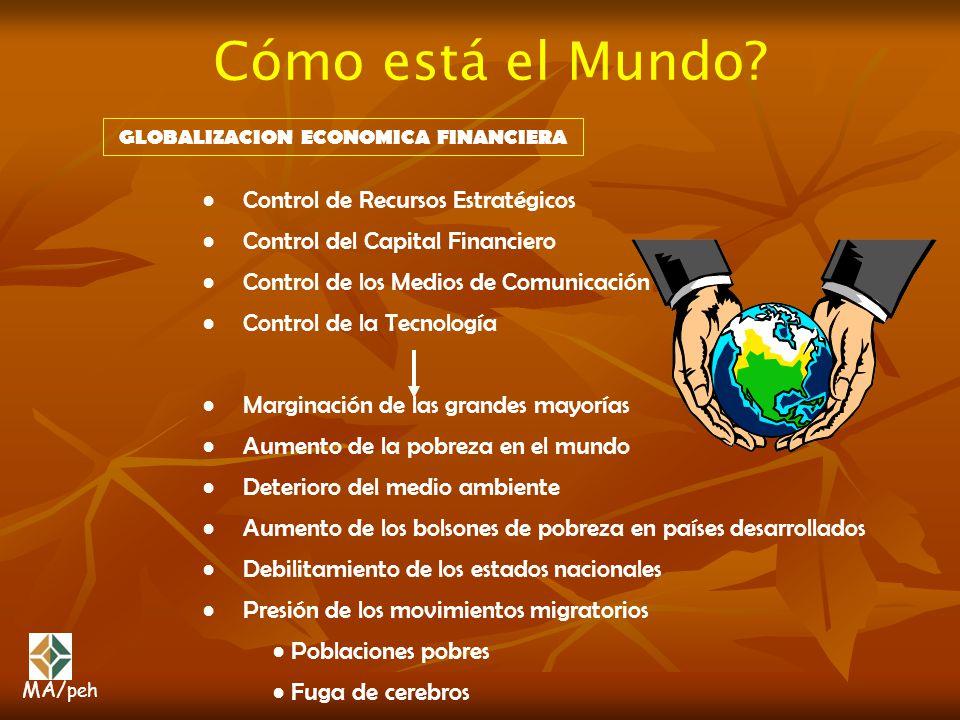 GLOBALIZACION ECONOMICA FINANCIERA