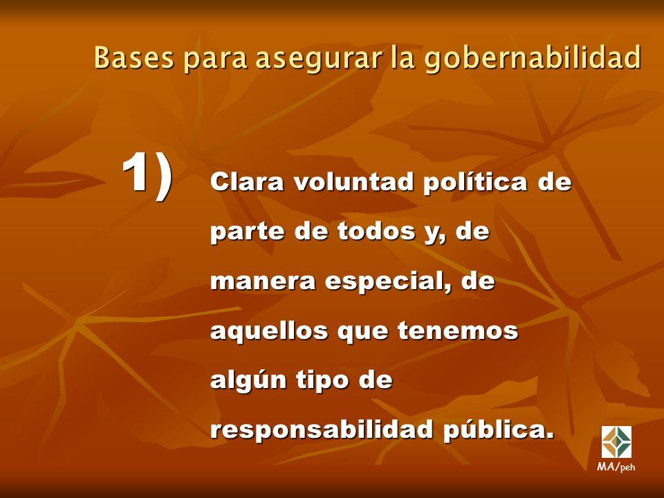 Bases para asegurar la gobernabilidad