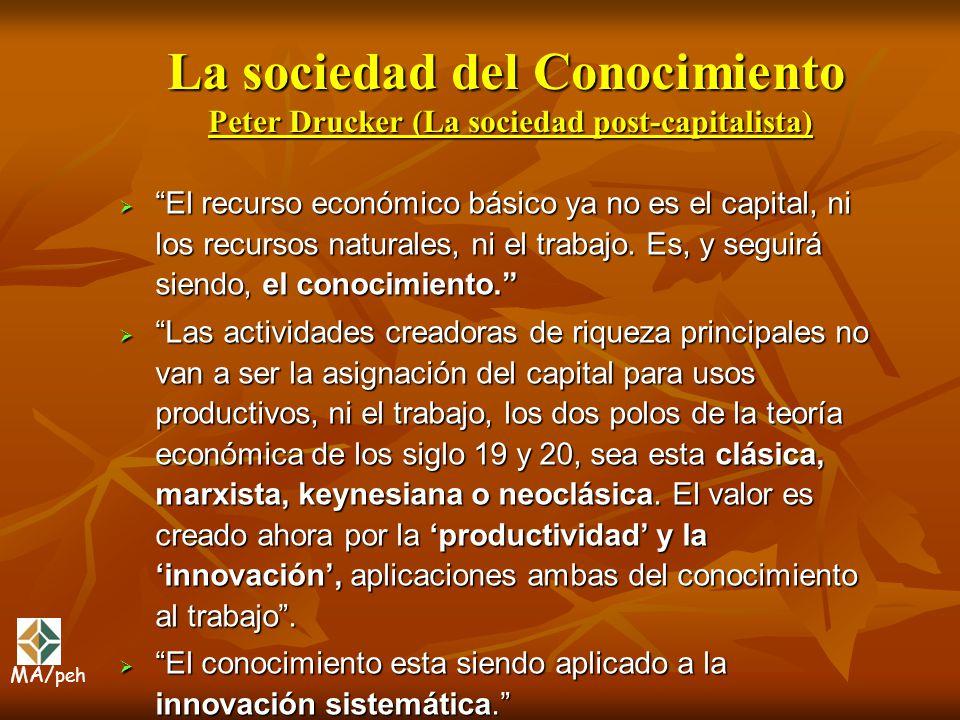 La sociedad del Conocimiento Peter Drucker (La sociedad post-capitalista)