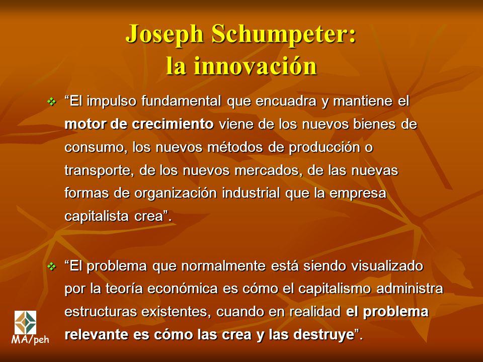 Joseph Schumpeter: la innovación