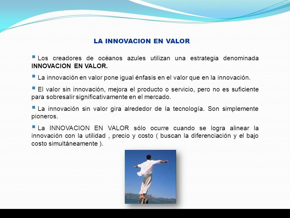 LA INNOVACION EN VALOR Los creadores de océanos azules utilizan una estrategia denominada INNOVACION EN VALOR.