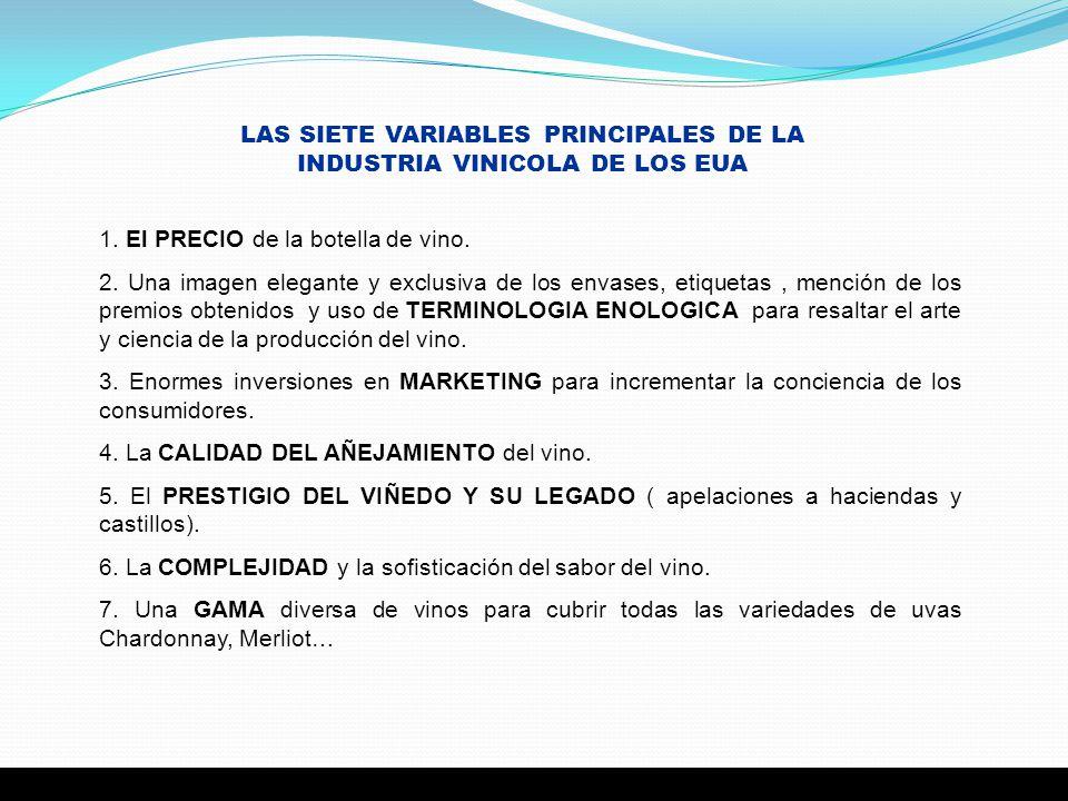 LAS SIETE VARIABLES PRINCIPALES DE LA INDUSTRIA VINICOLA DE LOS EUA