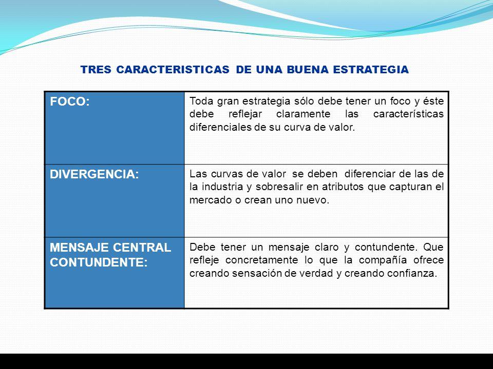 TRES CARACTERISTICAS DE UNA BUENA ESTRATEGIA