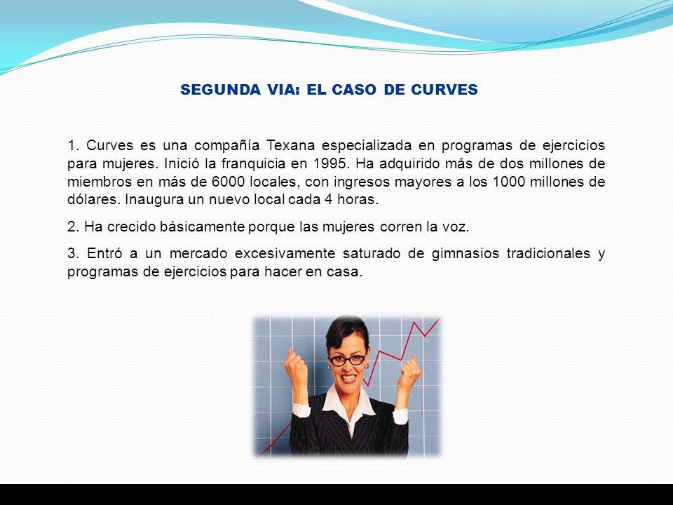 SEGUNDA VIA: EL CASO DE CURVES