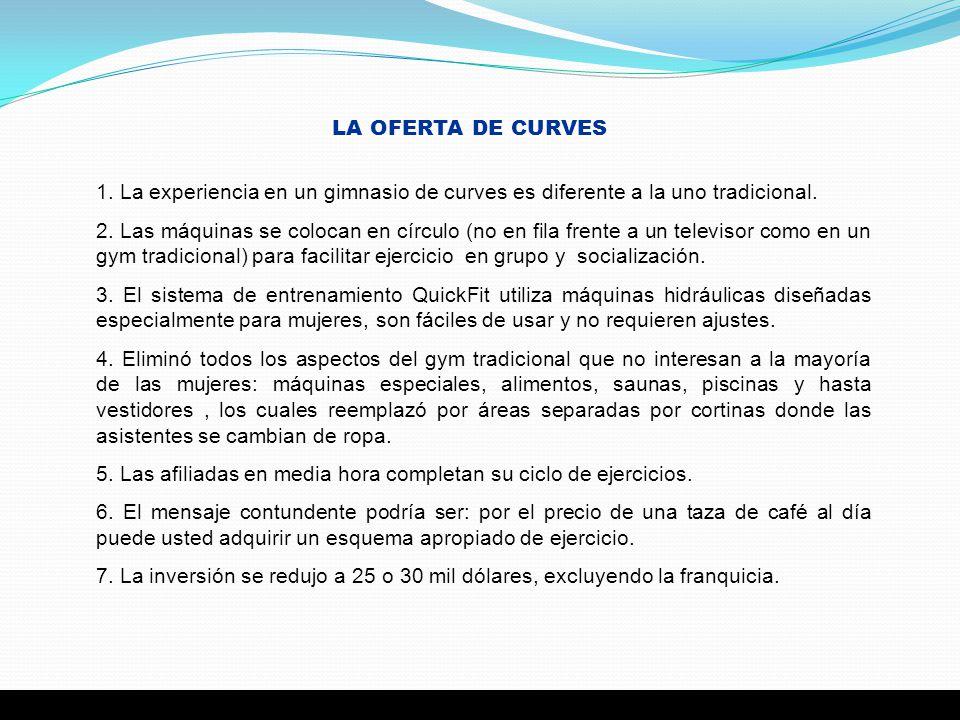 LA OFERTA DE CURVES 1. La experiencia en un gimnasio de curves es diferente a la uno tradicional.