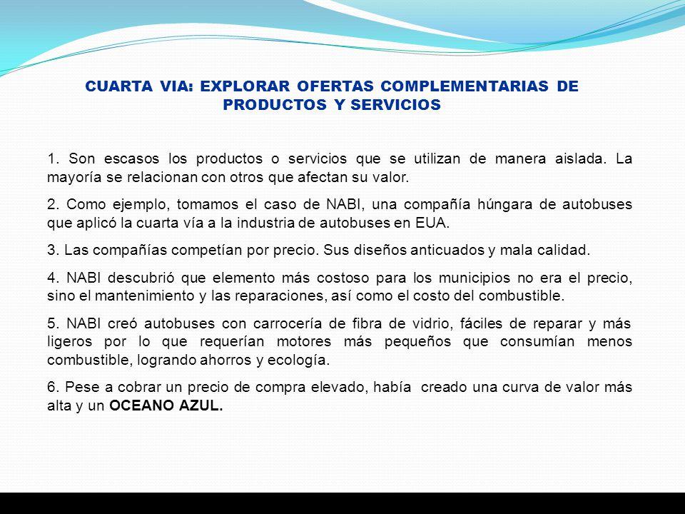 CUARTA VIA: EXPLORAR OFERTAS COMPLEMENTARIAS DE PRODUCTOS Y SERVICIOS