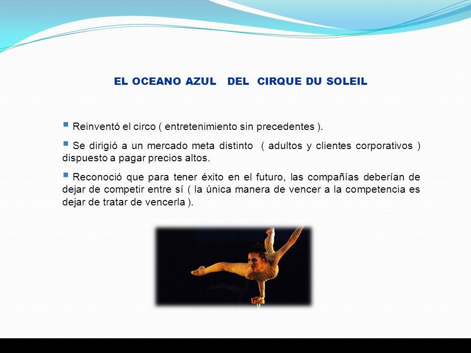 EL OCEANO AZUL DEL CIRQUE DU SOLEIL