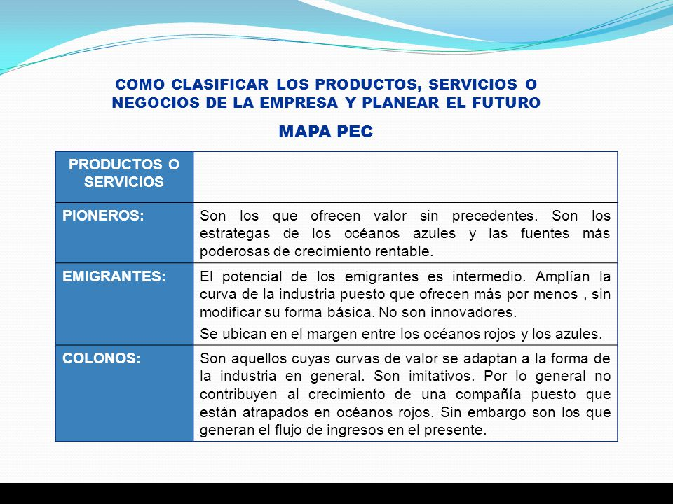 COMO CLASIFICAR LOS PRODUCTOS, SERVICIOS O NEGOCIOS DE LA EMPRESA Y PLANEAR EL FUTURO