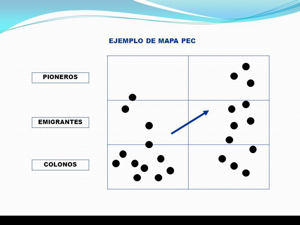 EJEMPLO DE MAPA PEC PIONEROS EMIGRANTES COLONOS