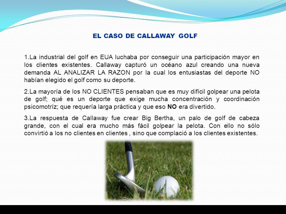 EL CASO DE CALLAWAY GOLF