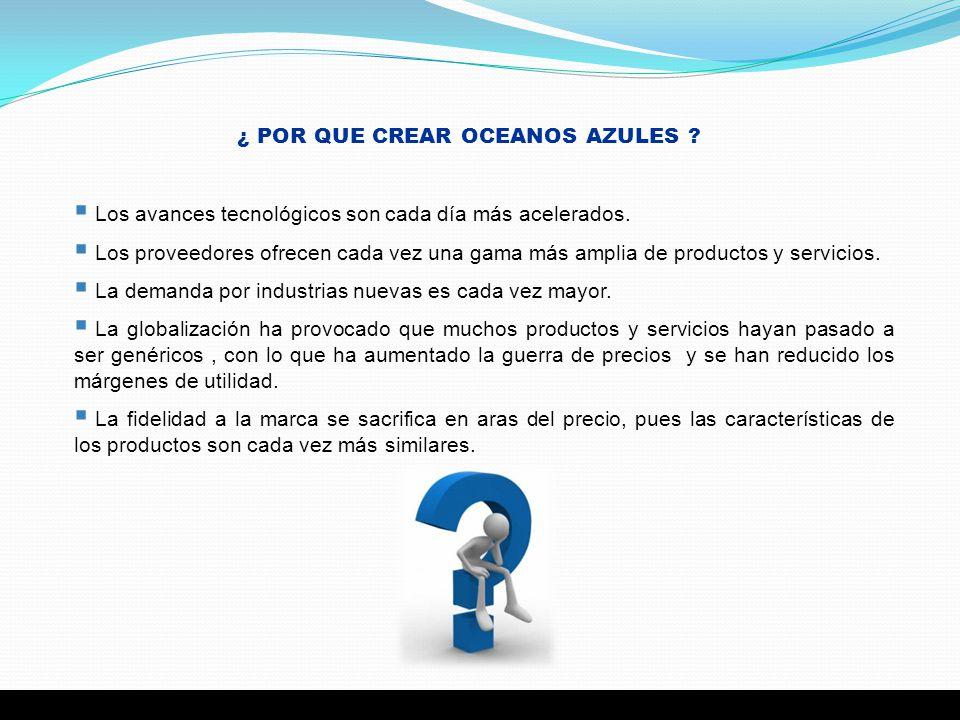 ¿ POR QUE CREAR OCEANOS AZULES