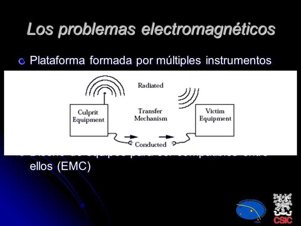 Los problemas electromagnéticos