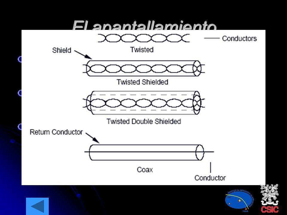 El apantallamiento Equivalentes a los filtros pero para las emisiones y susceptibilidades radiadas.