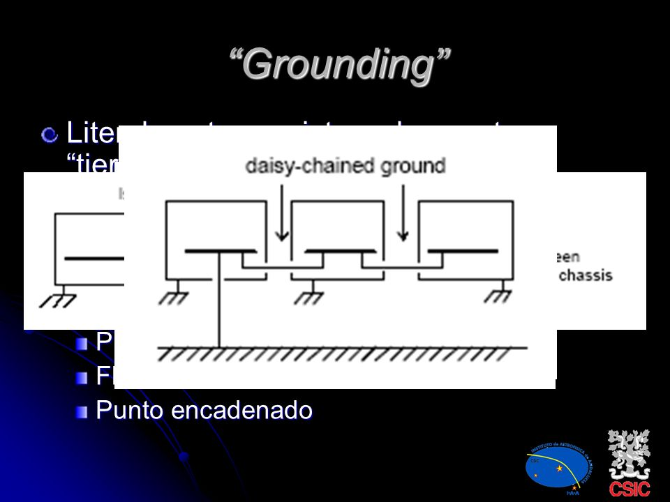 Grounding Literalmente consiste en la puesta a tierra (plataforma en este caso) Los más comunes utilizados en espacio son: