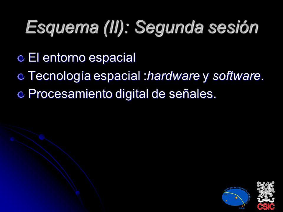 Esquema (II): Segunda sesión