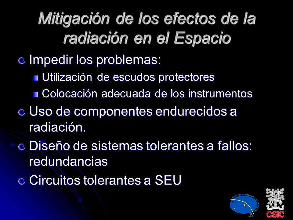 Mitigación de los efectos de la radiación en el Espacio