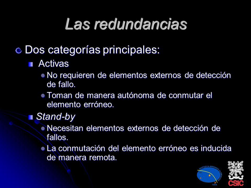 Las redundancias Dos categorías principales: Activas Stand-by