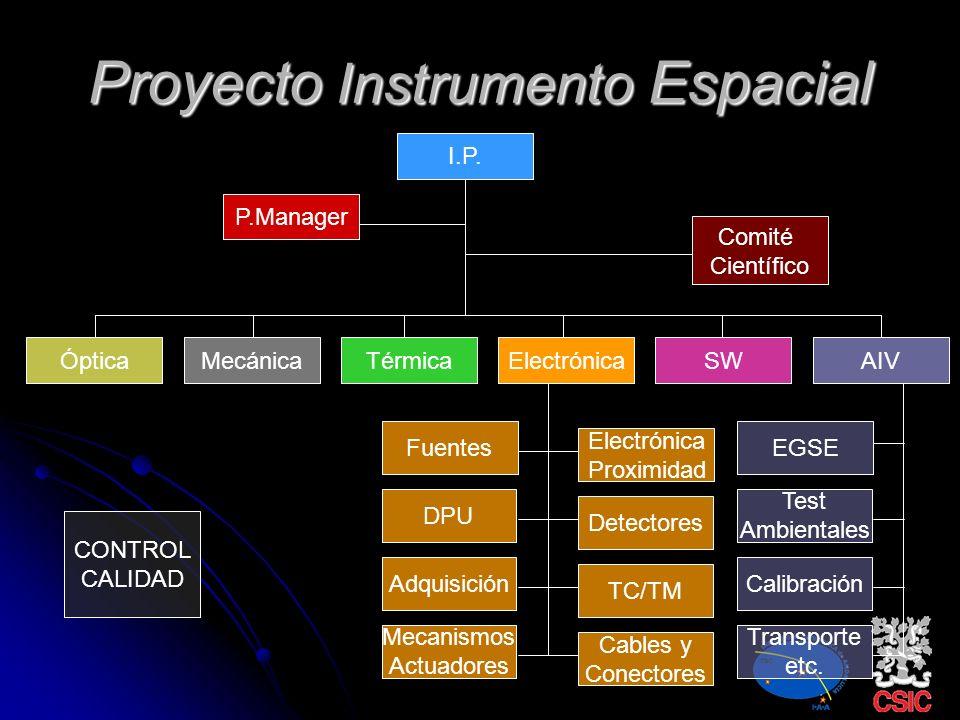 Proyecto Instrumento Espacial