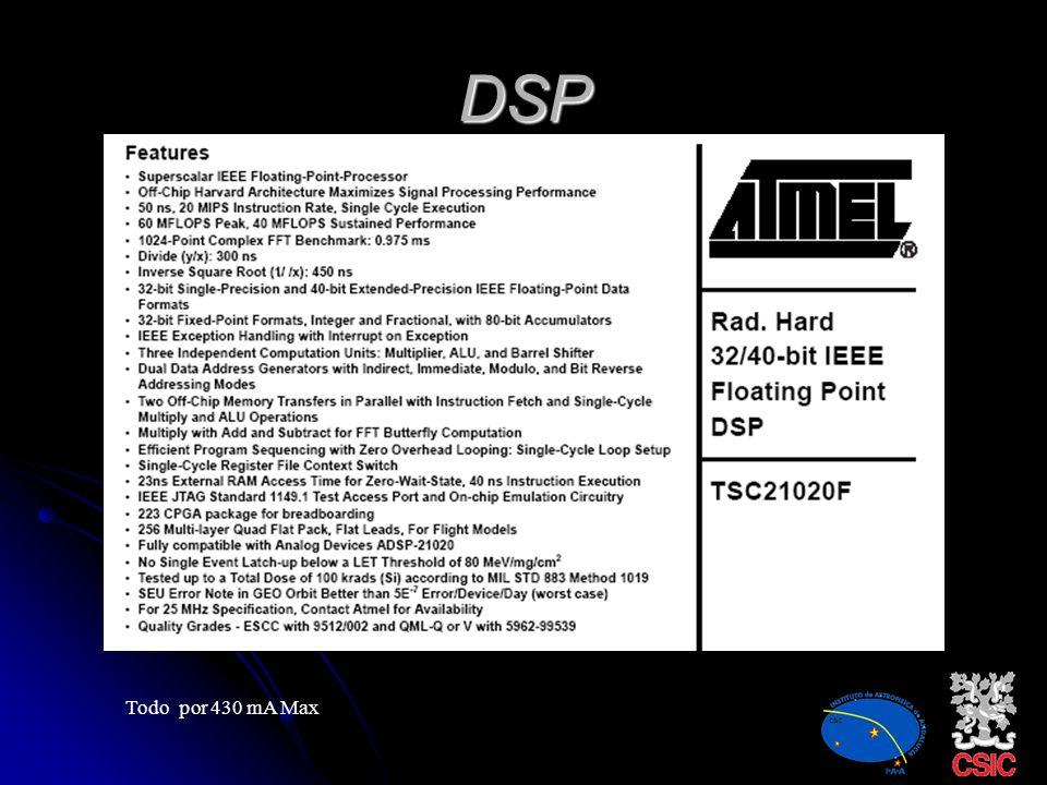 DSP Todo por 430 mA Max