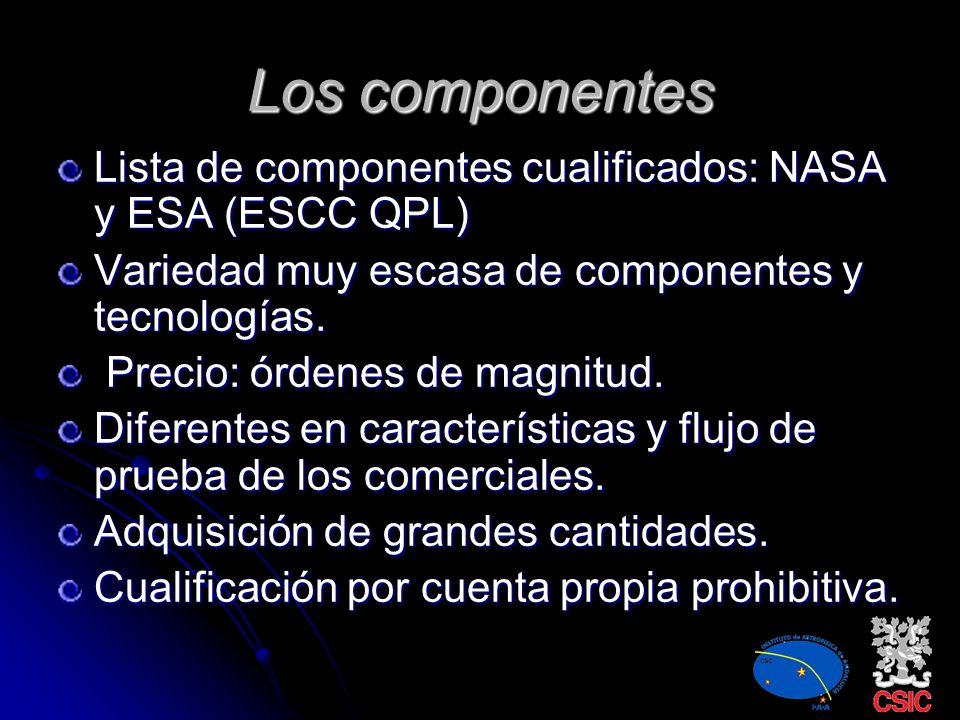 Los componentes Lista de componentes cualificados: NASA y ESA (ESCC QPL) Variedad muy escasa de componentes y tecnologías.