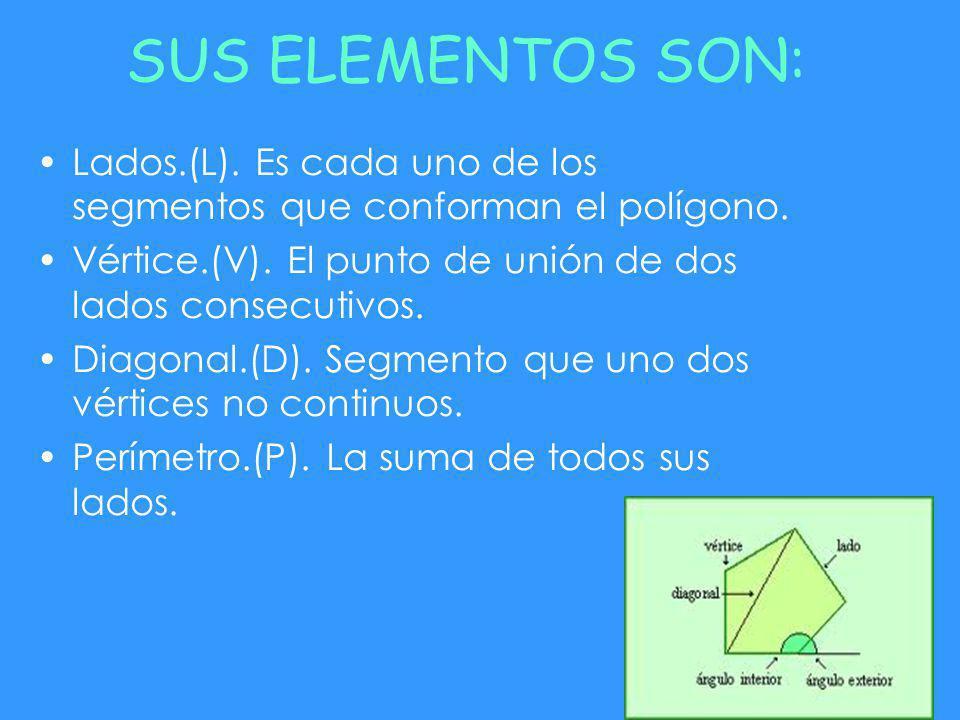 SUS ELEMENTOS SON: Lados.(L). Es cada uno de los segmentos que conforman el polígono. Vértice.(V). El punto de unión de dos lados consecutivos.