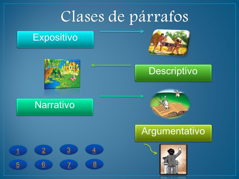 Clases de párrafos Expositivo Descriptivo Narrativo Argumentativo 2 3