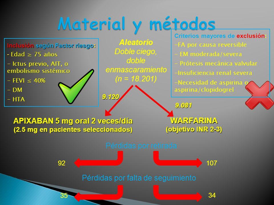 APIXABAN 5 mg oral 2 veces/día (2.5 mg en pacientes seleccionados)