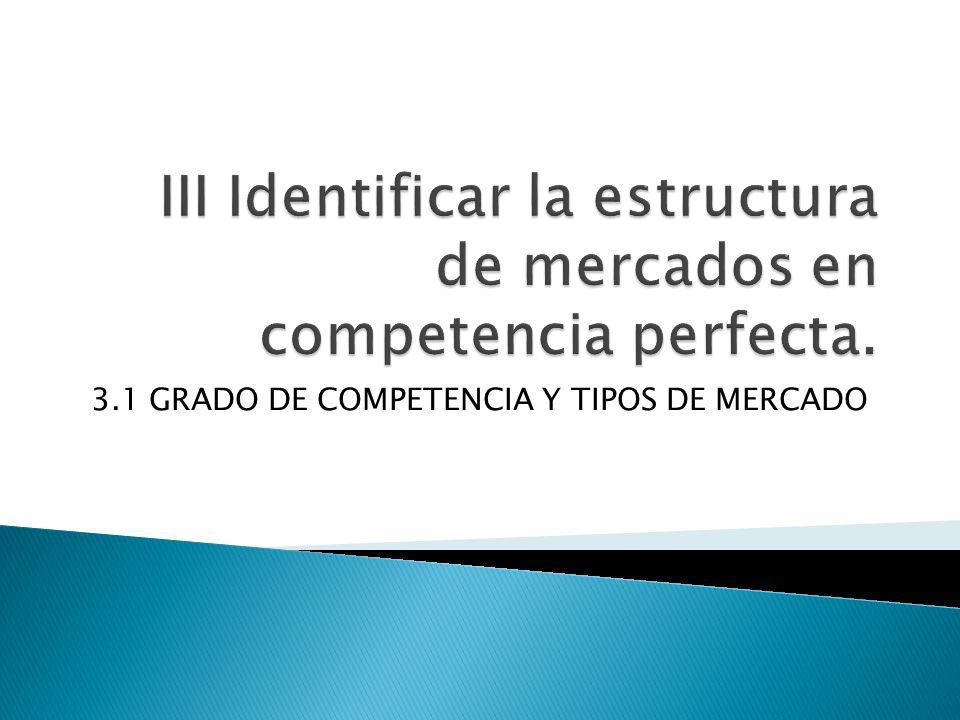 III Identificar la estructura de mercados en competencia perfecta.