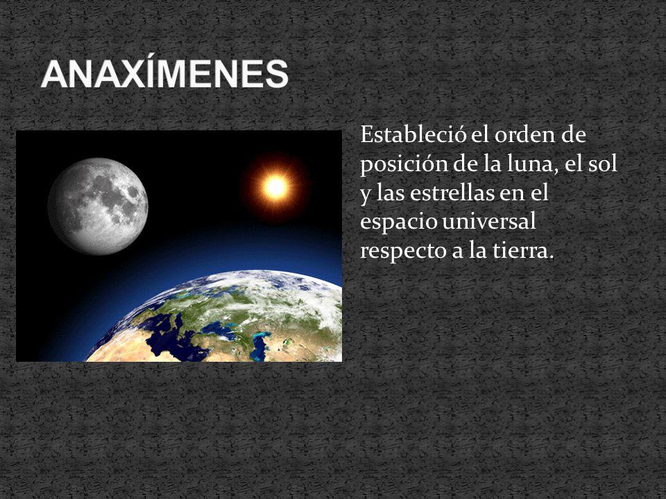 ANAXÍMENES Estableció el orden de posición de la luna, el sol y las estrellas en el espacio universal respecto a la tierra.