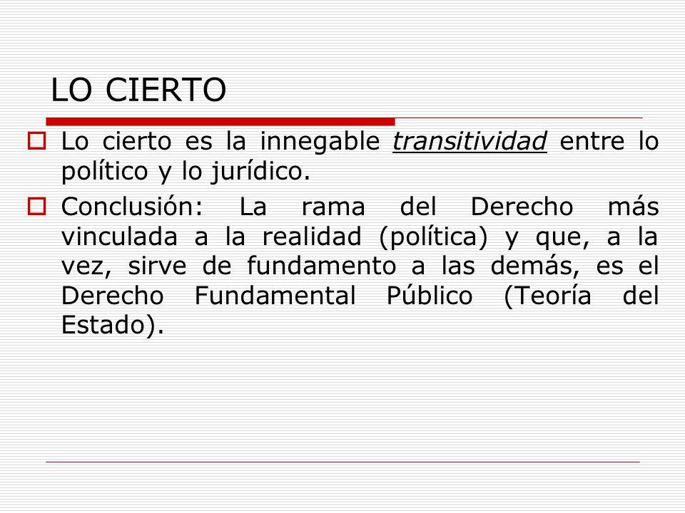 LO CIERTO Lo cierto es la innegable transitividad entre lo político y lo jurídico.