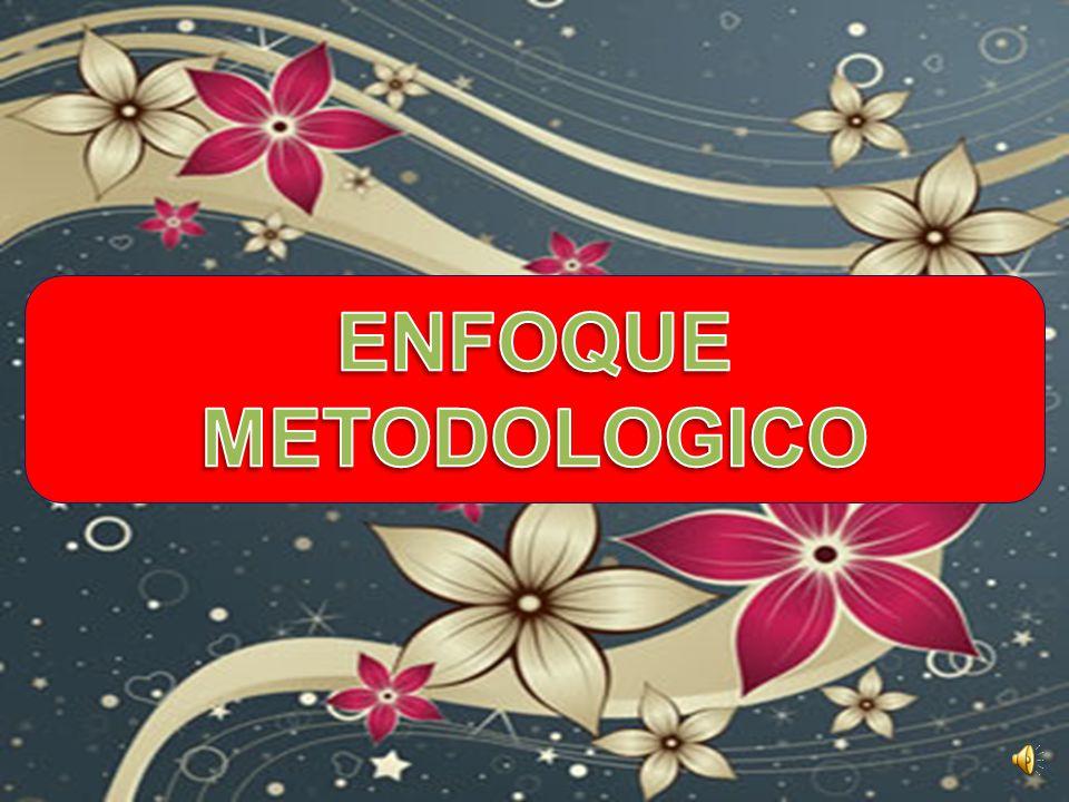 ENFOQUE METODOLOGICO