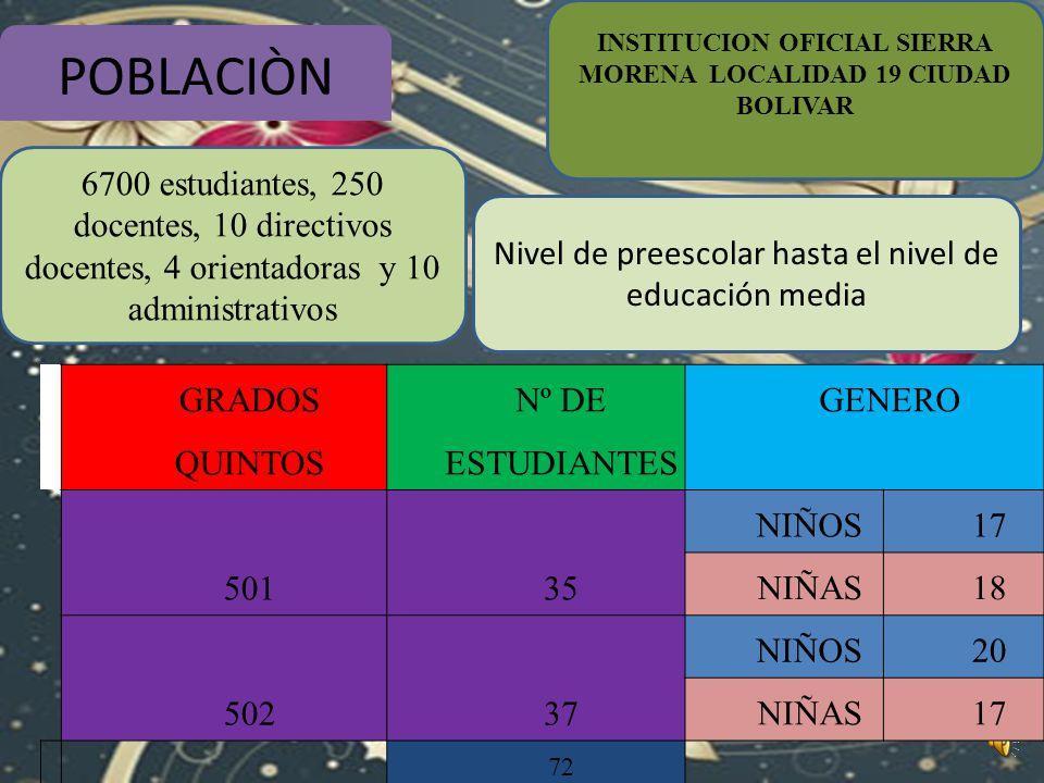 INSTITUCION OFICIAL SIERRA MORENA LOCALIDAD 19 CIUDAD BOLIVAR